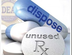 Prescribing to Proper Prescription Disposal & Pondering the Impact of Unused Medication